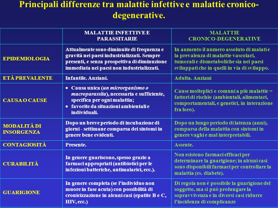 MALATTIE INFETTIVE E PARASSITARIE MALATTIE CRONICO‑DEGENERATIVE