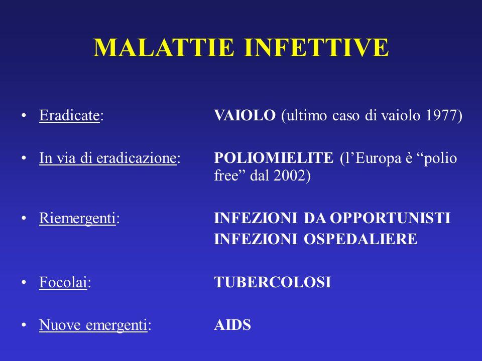 MALATTIE INFETTIVE Eradicate: VAIOLO (ultimo caso di vaiolo 1977)