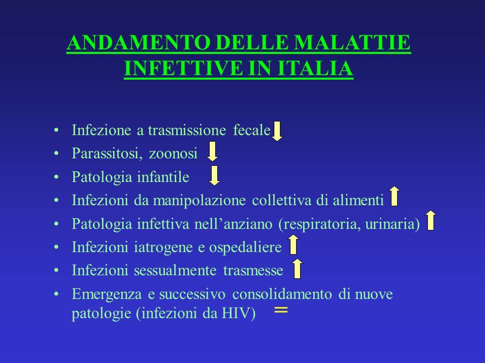 ANDAMENTO DELLE MALATTIE INFETTIVE IN ITALIA