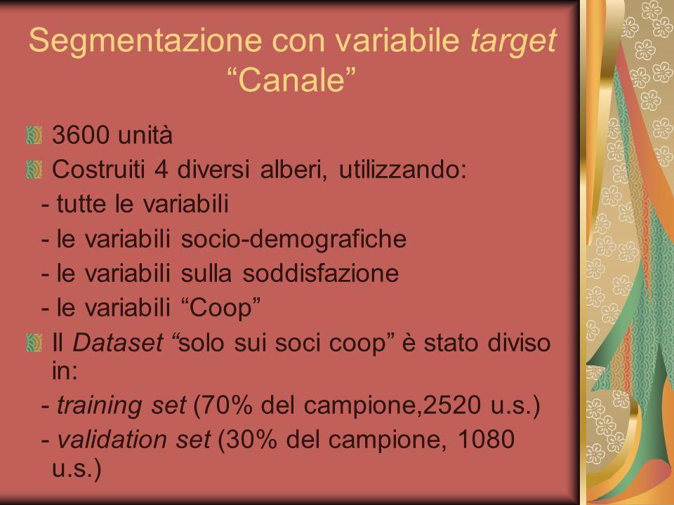 Segmentazione con variabile target Canale
