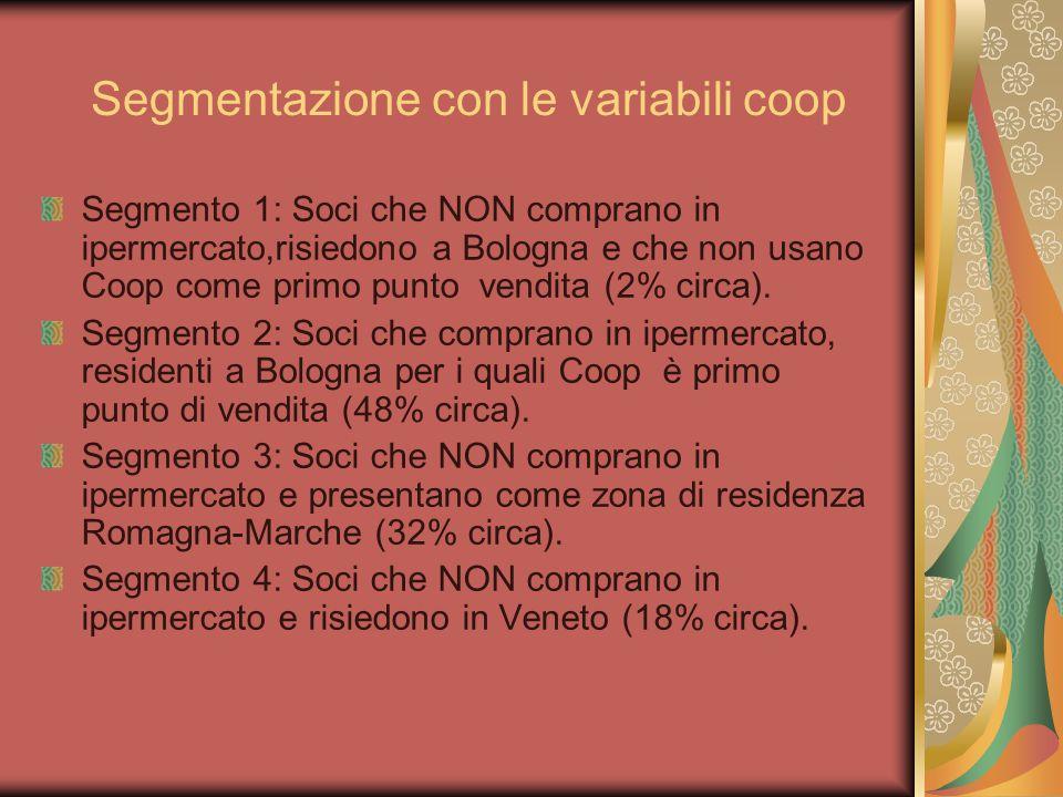Segmentazione con le variabili coop