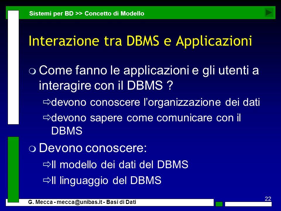 Interazione tra DBMS e Applicazioni