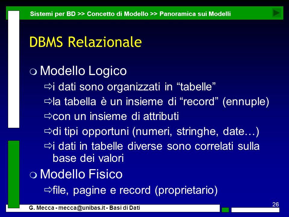 DBMS Relazionale Modello Logico Modello Fisico