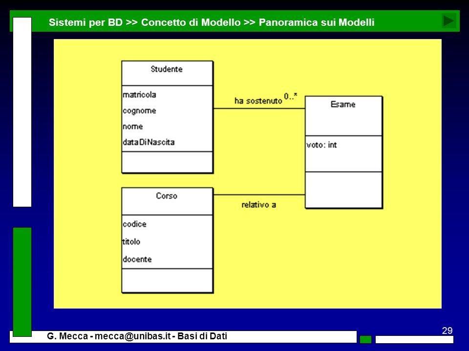 Sistemi per BD >> Concetto di Modello >> Panoramica sui Modelli