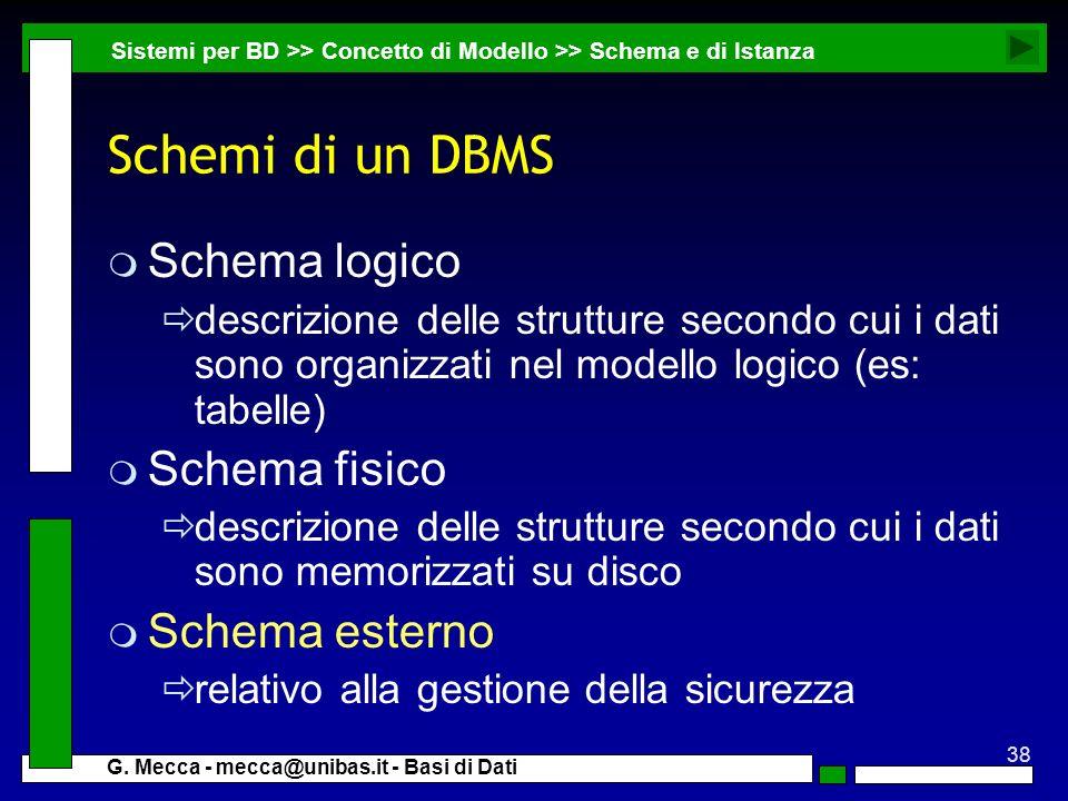 Schemi di un DBMS Schema logico Schema fisico Schema esterno