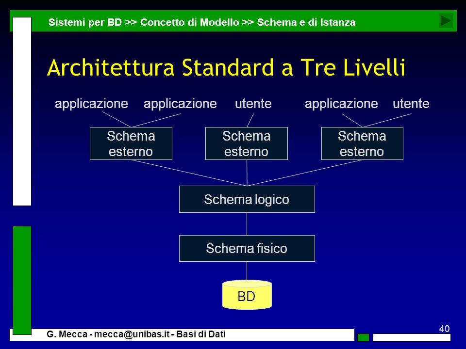 Architettura Standard a Tre Livelli
