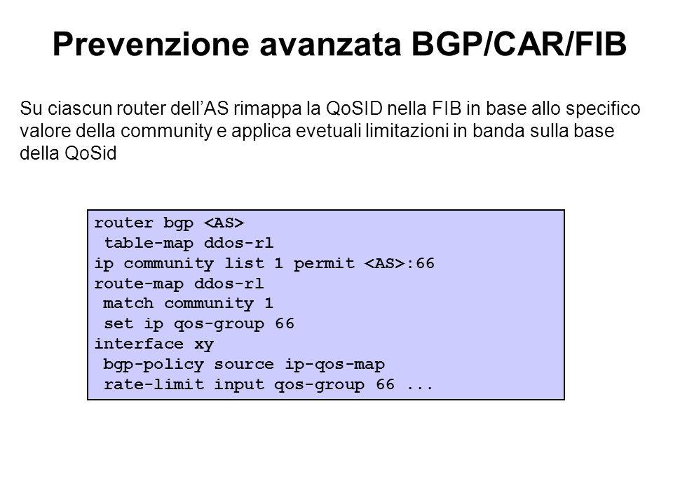 Prevenzione avanzata BGP/CAR/FIB
