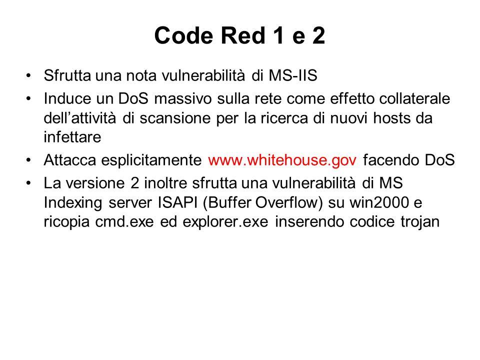 Code Red 1 e 2 Sfrutta una nota vulnerabilità di MS-IIS