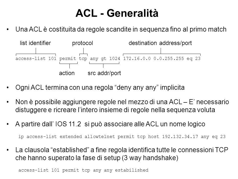 ACL - Generalità action src addr/port