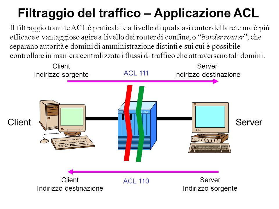 Filtraggio del traffico – Applicazione ACL