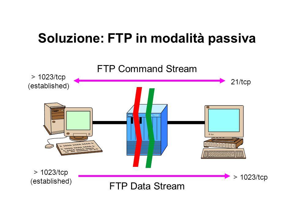 Soluzione: FTP in modalità passiva