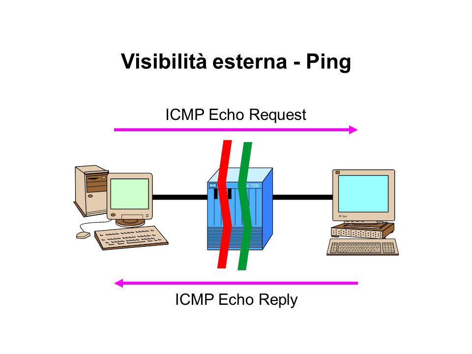 Visibilità esterna - Ping