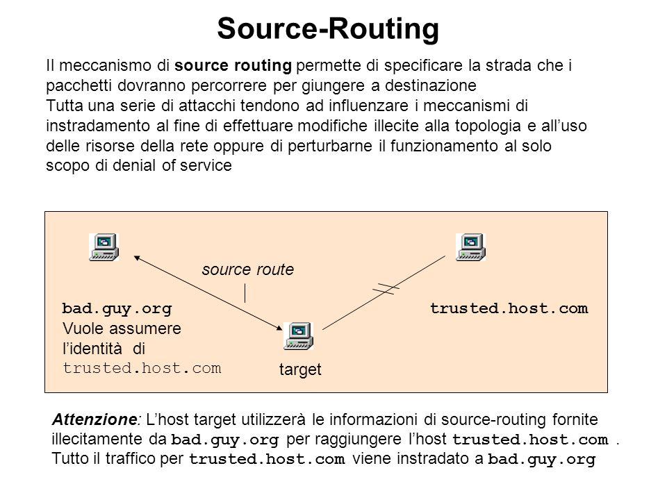 Source-Routing Il meccanismo di source routing permette di specificare la strada che i pacchetti dovranno percorrere per giungere a destinazione.