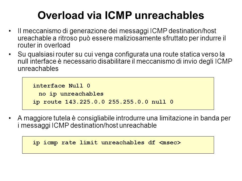 Overload via ICMP unreachables