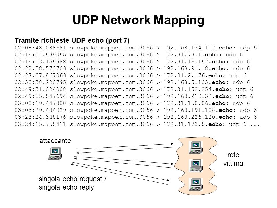 UDP Network Mapping Tramite richieste UDP echo (port 7) attaccante
