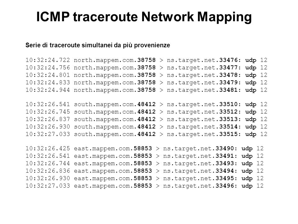 ICMP traceroute Network Mapping