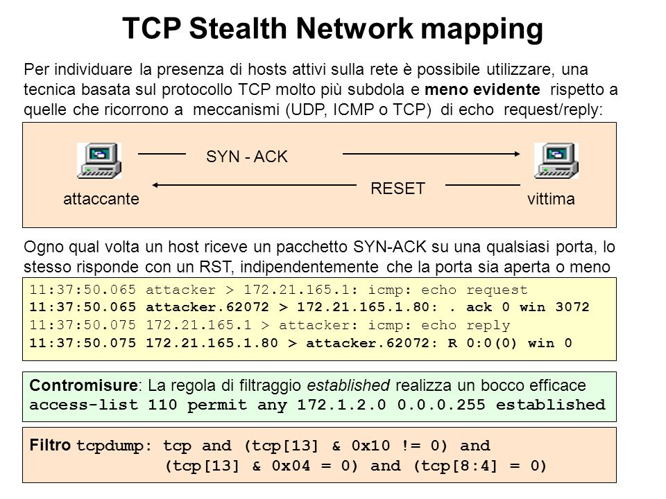 TCP Stealth Network mapping