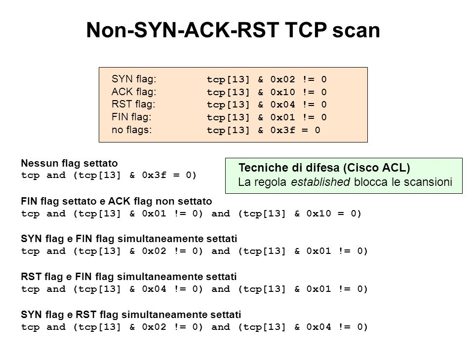 Non-SYN-ACK-RST TCP scan