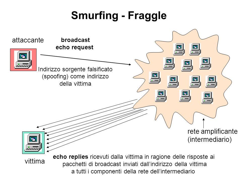 Smurfing - Fraggle attaccante rete amplificante (intermediario)