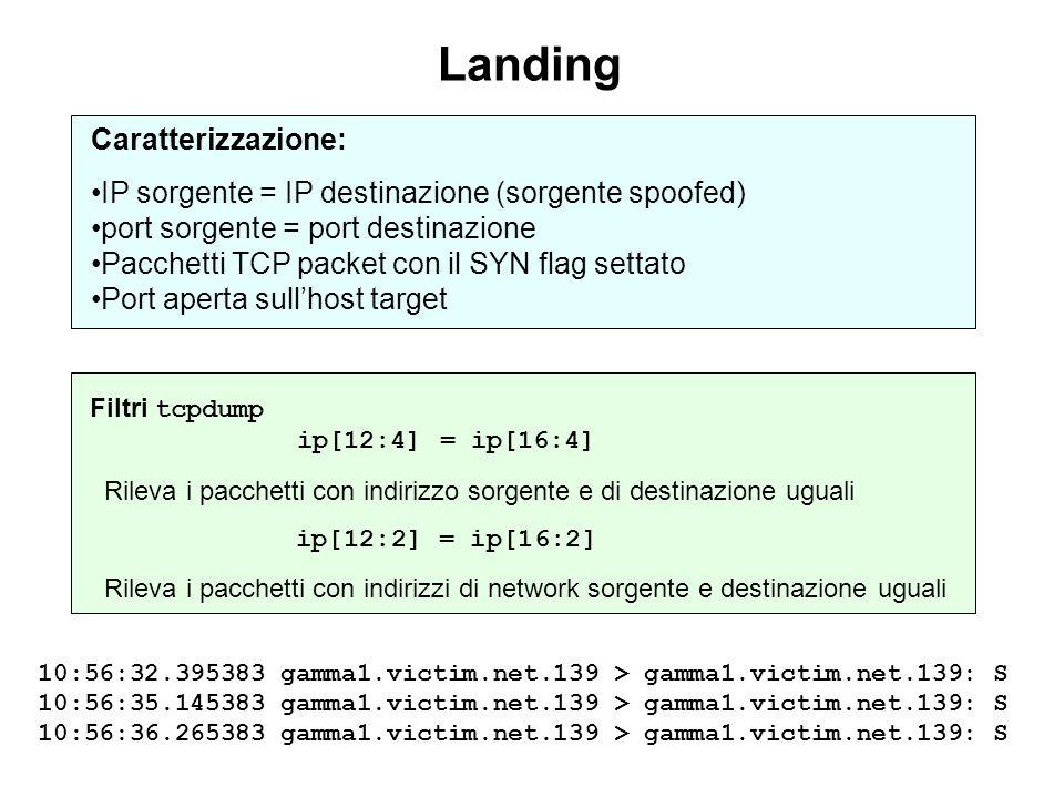 Landing Caratterizzazione: