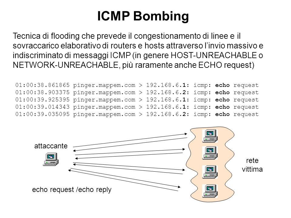 ICMP Bombing