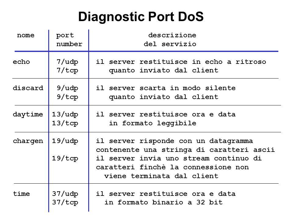 Diagnostic Port DoS nome port descrizione number del servizio