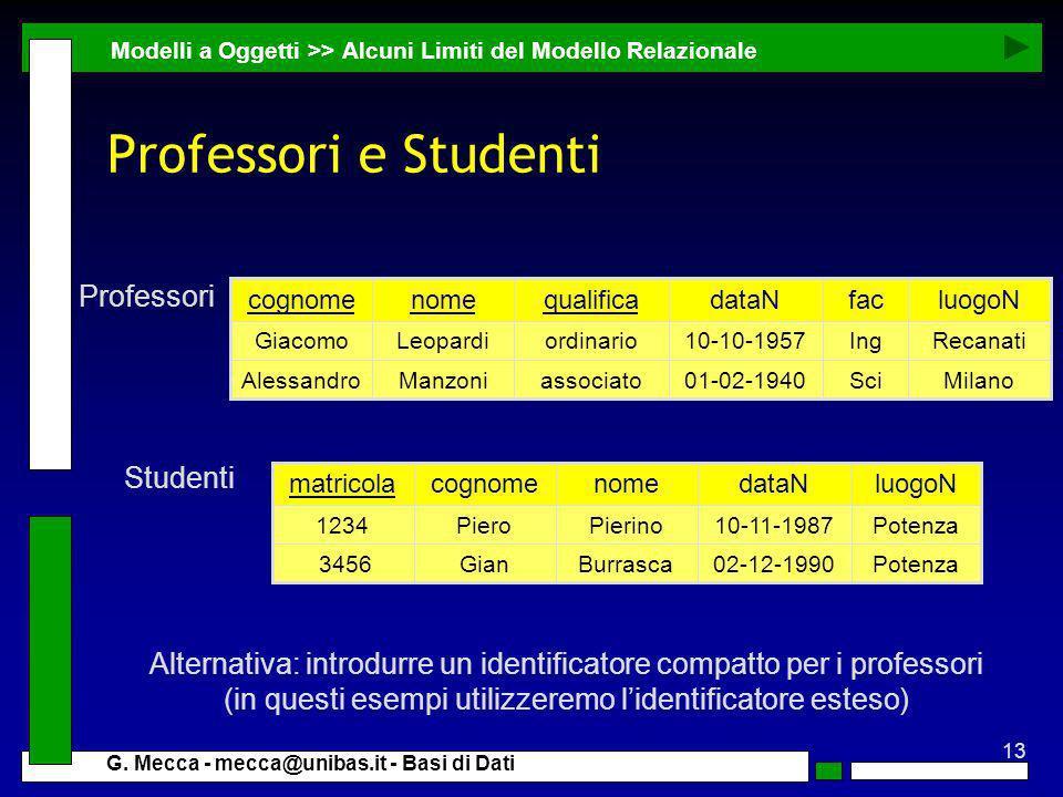 Professori e Studenti Professori Studenti