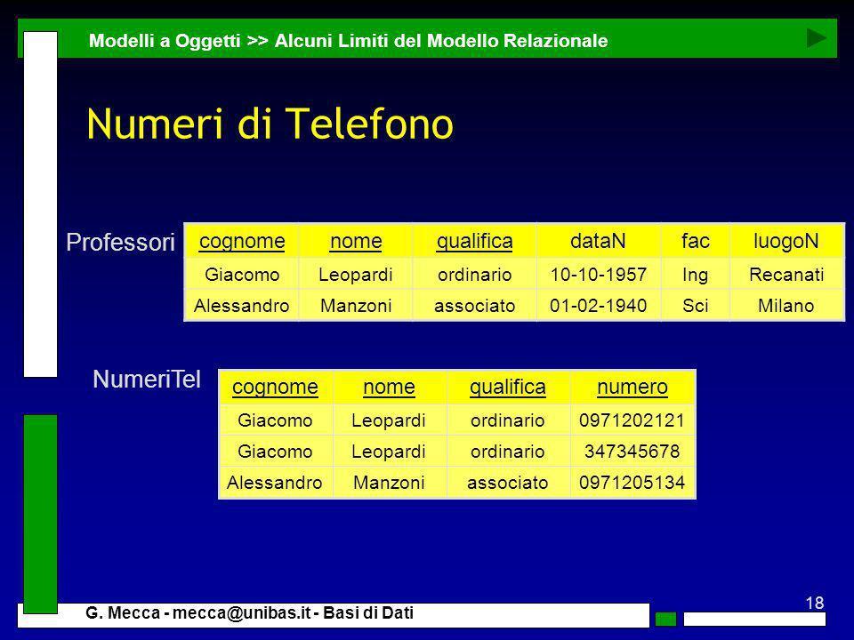 Numeri di Telefono Professori NumeriTel cognome nome qualifica dataN