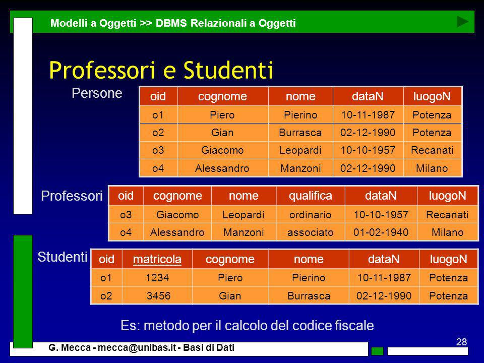 Professori e Studenti Persone Professori Studenti