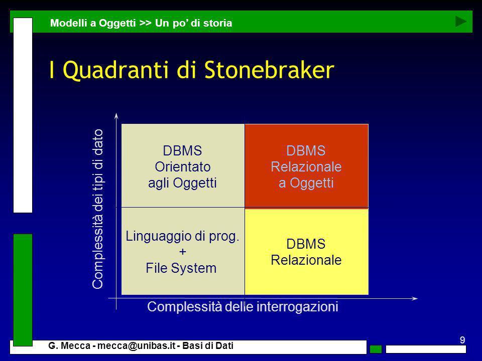 I Quadranti di Stonebraker