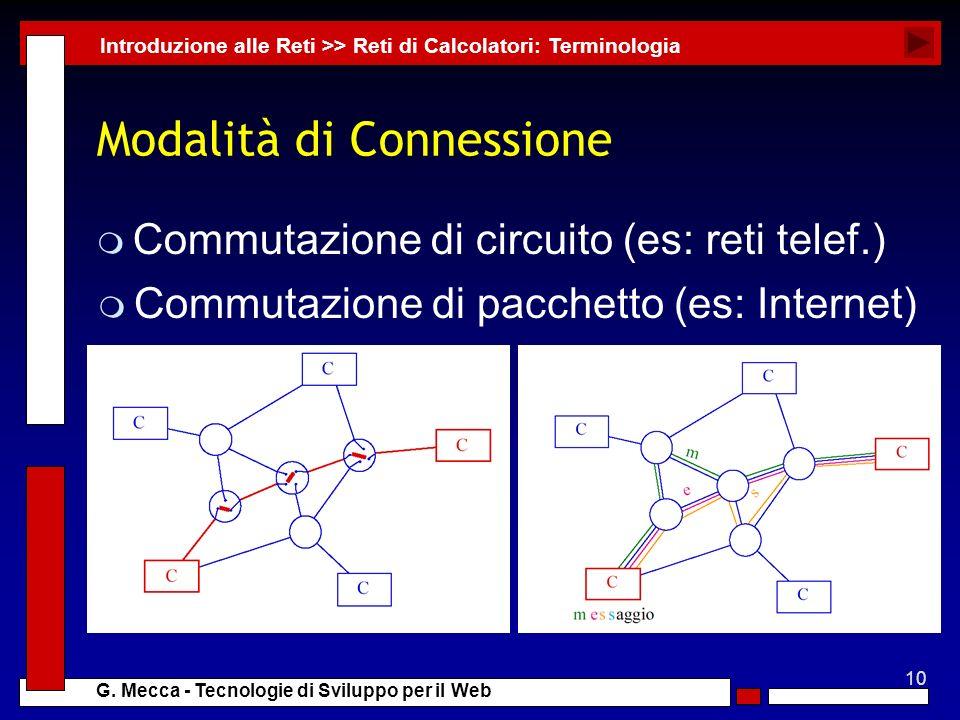Modalità di Connessione