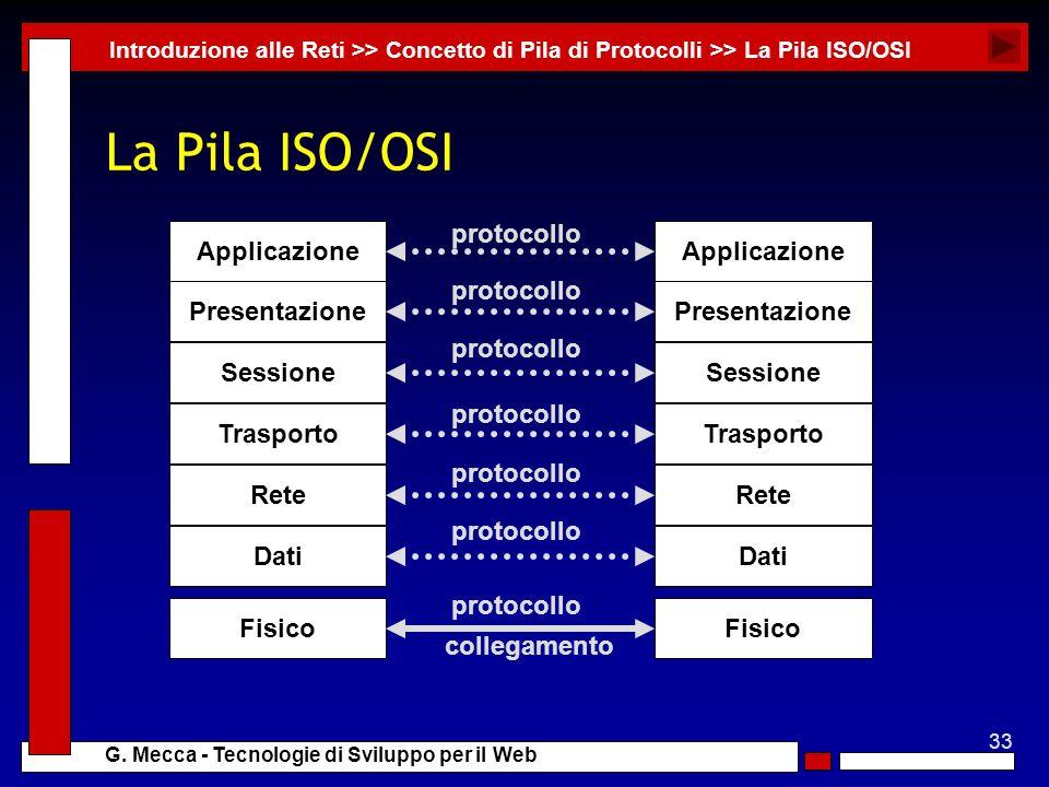 La Pila ISO/OSI protocollo Applicazione Applicazione protocollo