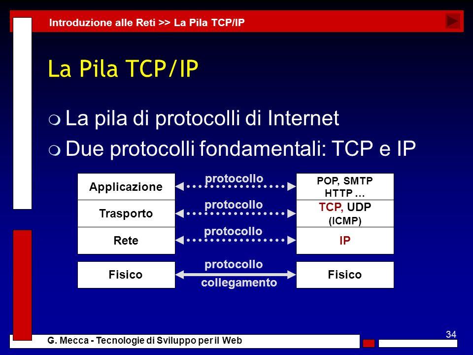 La Pila TCP/IP La pila di protocolli di Internet