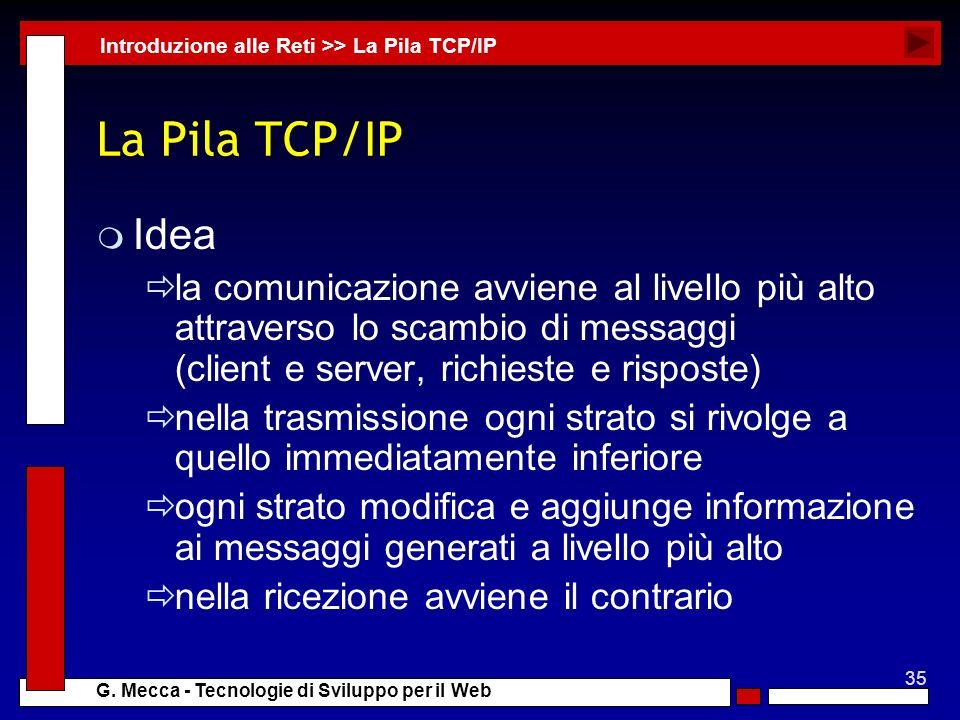 Introduzione alle Reti >> La Pila TCP/IP