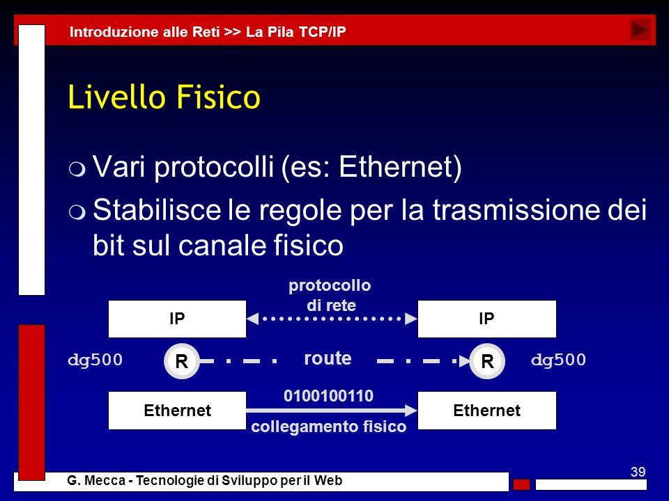 Livello Fisico Vari protocolli (es: Ethernet)