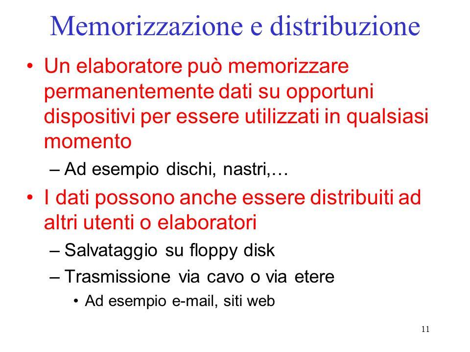 Memorizzazione e distribuzione