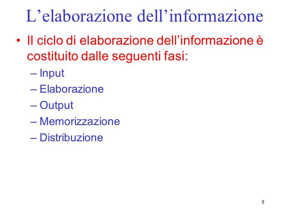 L'elaborazione dell'informazione