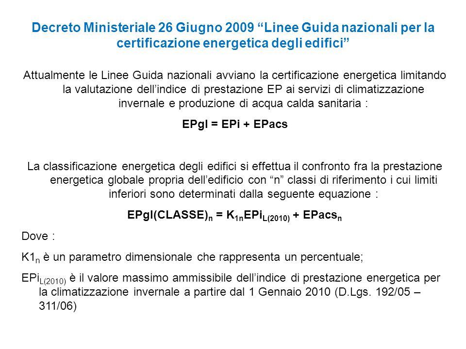 EPgl(CLASSE)n = K1nEPiL(2010) + EPacsn