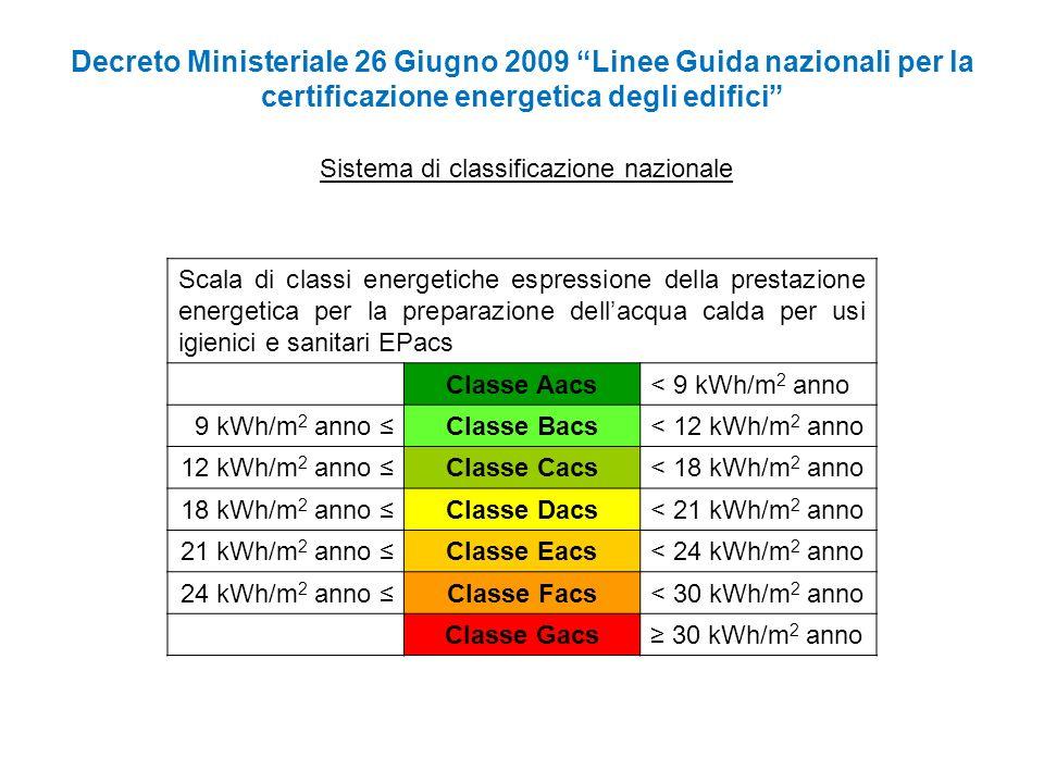 Sistema di classificazione nazionale