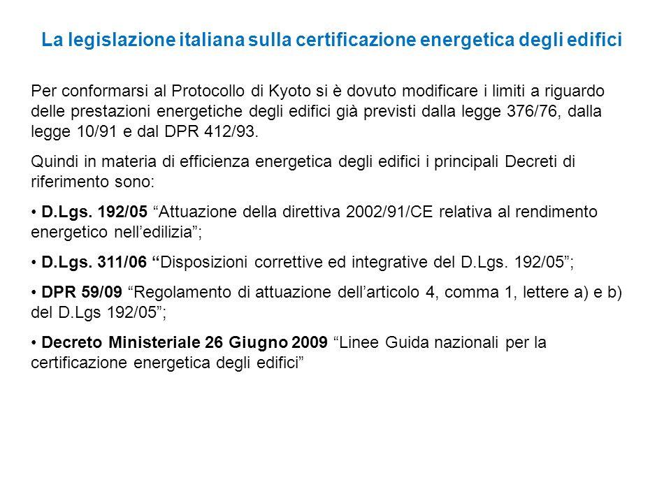 La legislazione italiana sulla certificazione energetica degli edifici