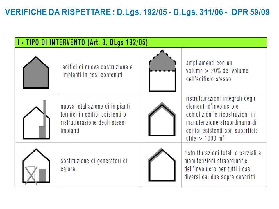 VERIFICHE DA RISPETTARE : D.Lgs. 192/05 - D.Lgs. 311/06 - DPR 59/09