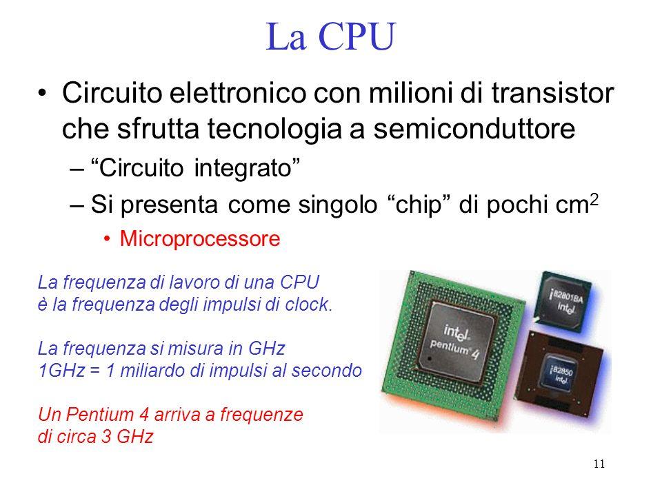 La CPU Circuito elettronico con milioni di transistor che sfrutta tecnologia a semiconduttore. Circuito integrato