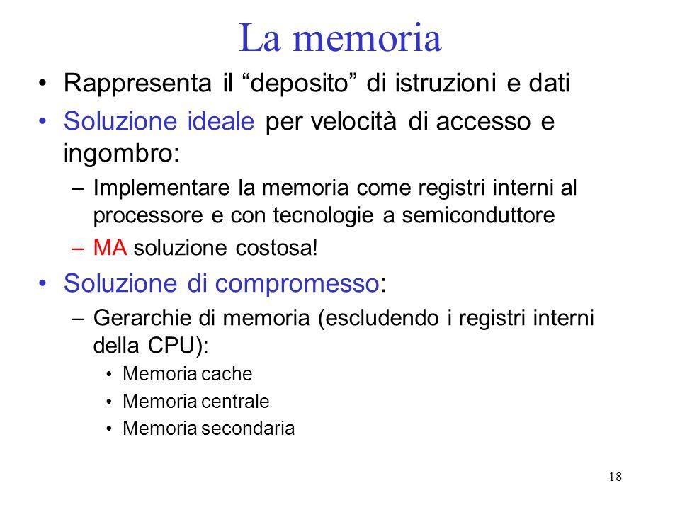 La memoria Rappresenta il deposito di istruzioni e dati