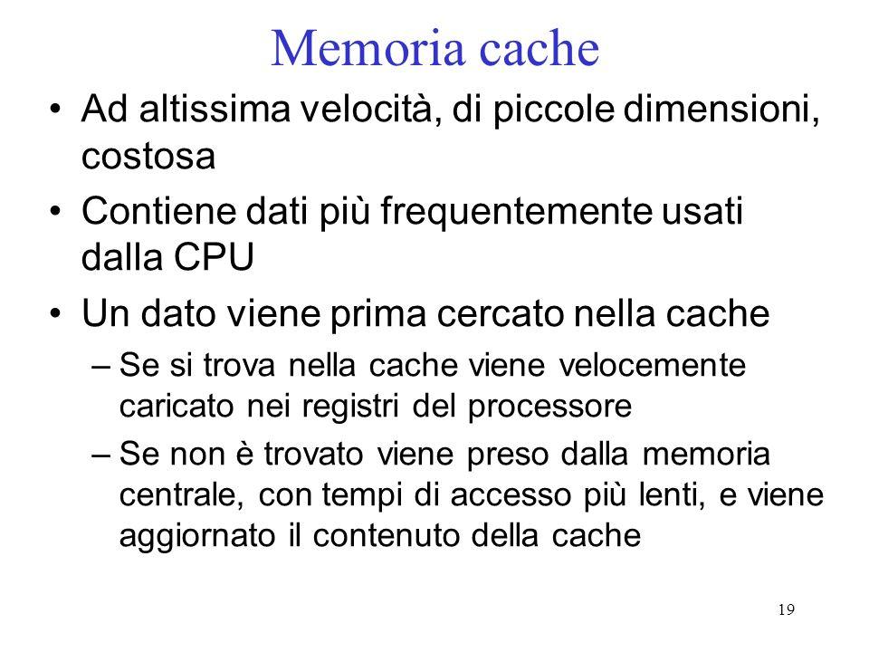 Memoria cache Ad altissima velocità, di piccole dimensioni, costosa