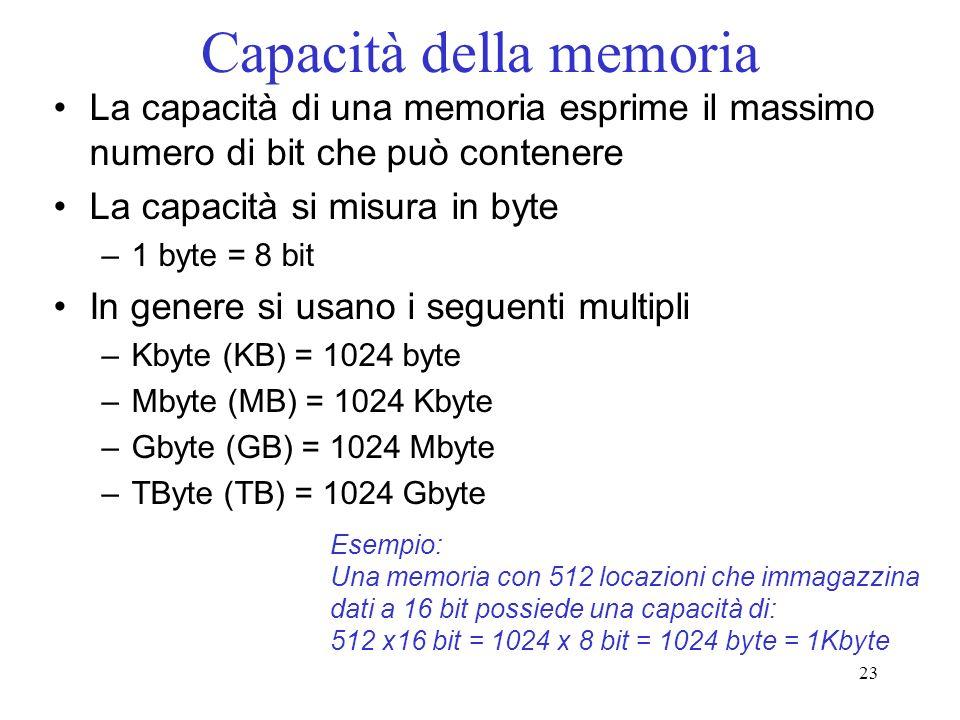 Capacità della memoria