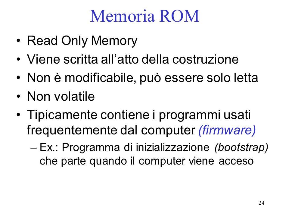 Memoria ROM Read Only Memory Viene scritta all'atto della costruzione