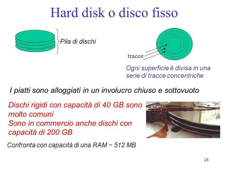 Hard disk o disco fisso Pila di dischi. tracce. Ogni superficie è divisa in una. serie di tracce concentriche.