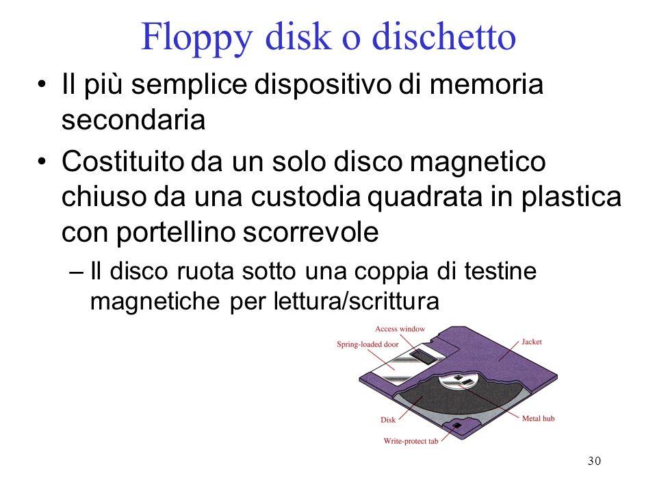 Floppy disk o dischetto