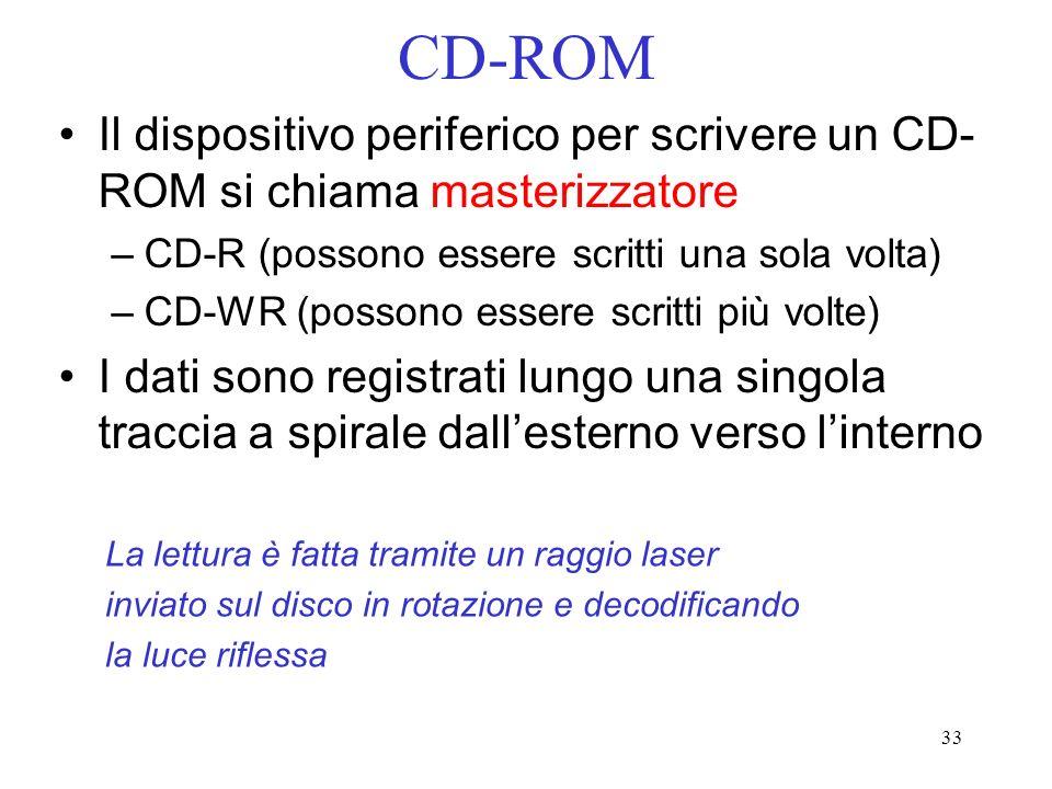 CD-ROM Il dispositivo periferico per scrivere un CD-ROM si chiama masterizzatore. CD-R (possono essere scritti una sola volta)