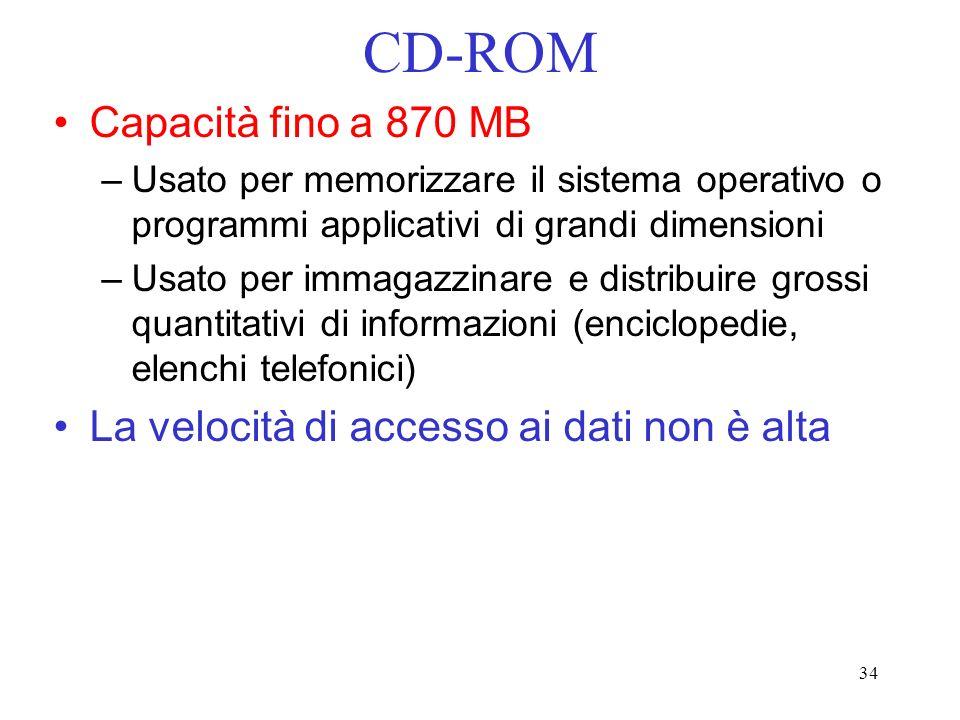 CD-ROM Capacità fino a 870 MB